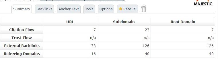 expired domain metrics