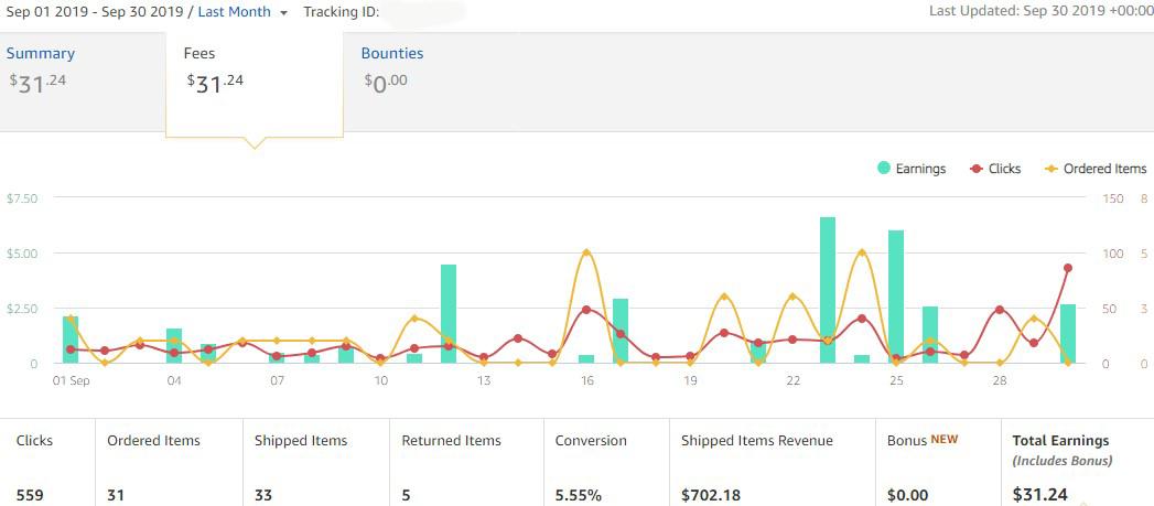 september niche site earnings